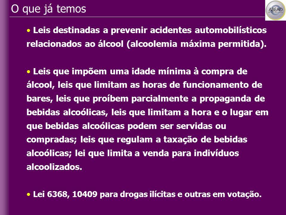 O que já temos Leis destinadas a prevenir acidentes automobilísticos relacionados ao álcool (alcoolemia máxima permitida).