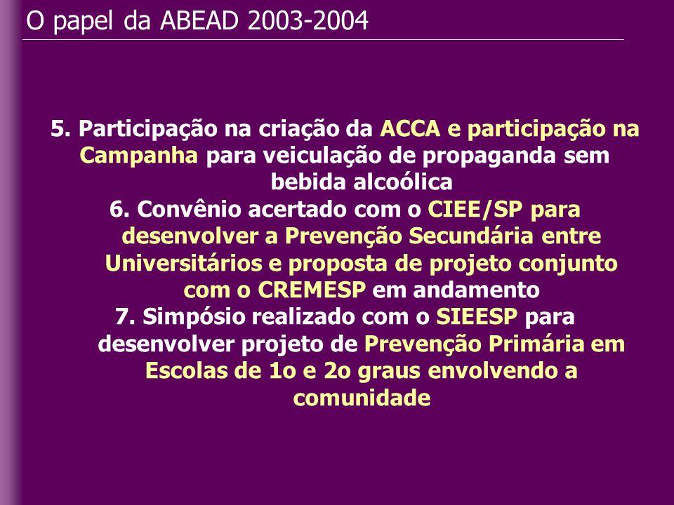 O papel da ABEAD 2003-2004 5. Participação na criação da ACCA e participação na. Campanha para veiculação de propaganda sem bebida alcoólica.
