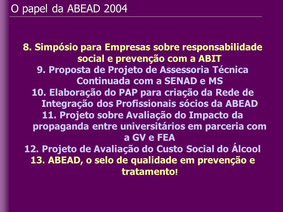 O papel da ABEAD 2004 8. Simpósio para Empresas sobre responsabilidade social e prevenção com a ABIT.