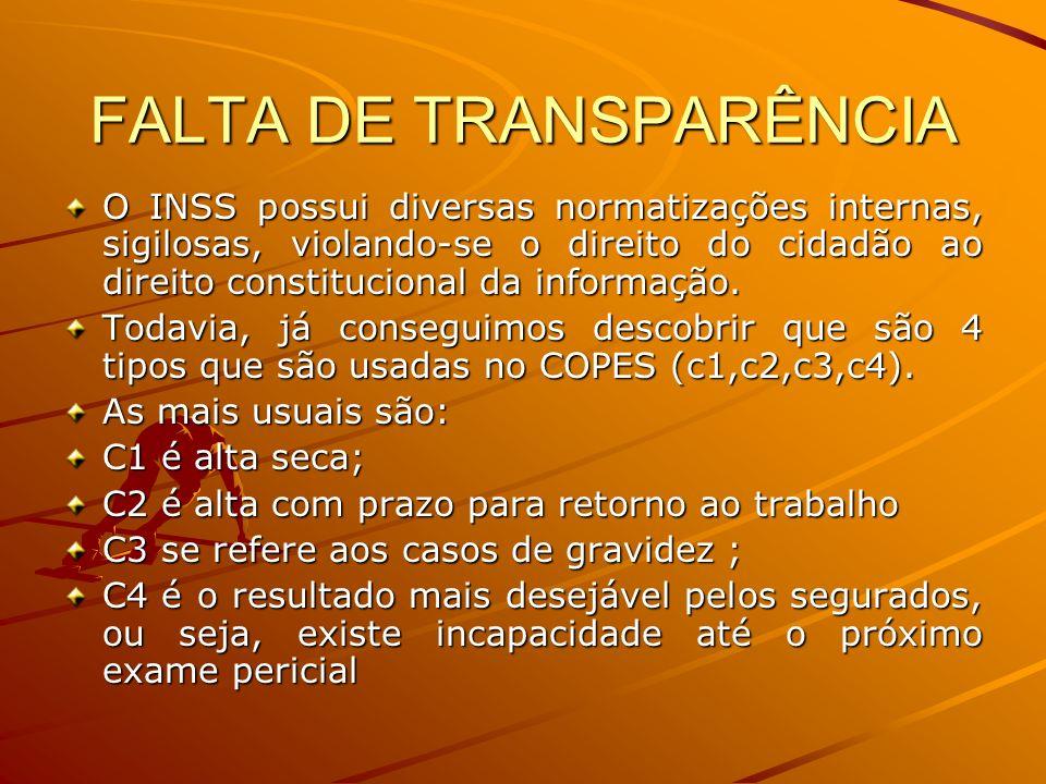 FALTA DE TRANSPARÊNCIA