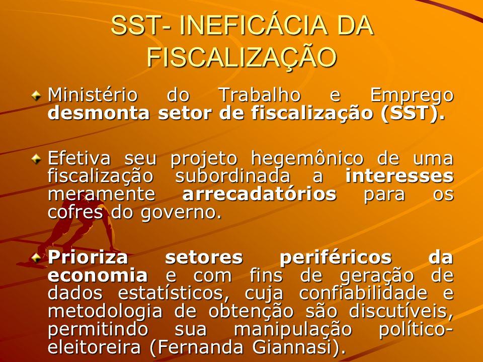 SST- INEFICÁCIA DA FISCALIZAÇÃO
