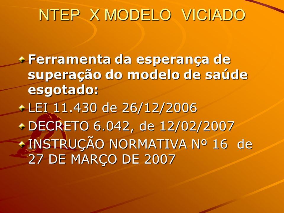NTEP X MODELO VICIADO Ferramenta da esperança de superação do modelo de saúde esgotado: LEI 11.430 de 26/12/2006.