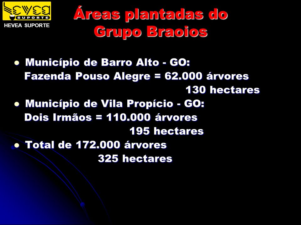 Áreas plantadas do Grupo Braoios
