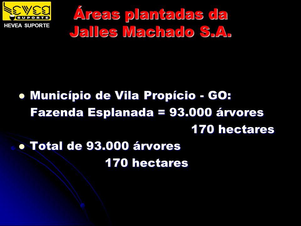 Áreas plantadas da Jalles Machado S.A.