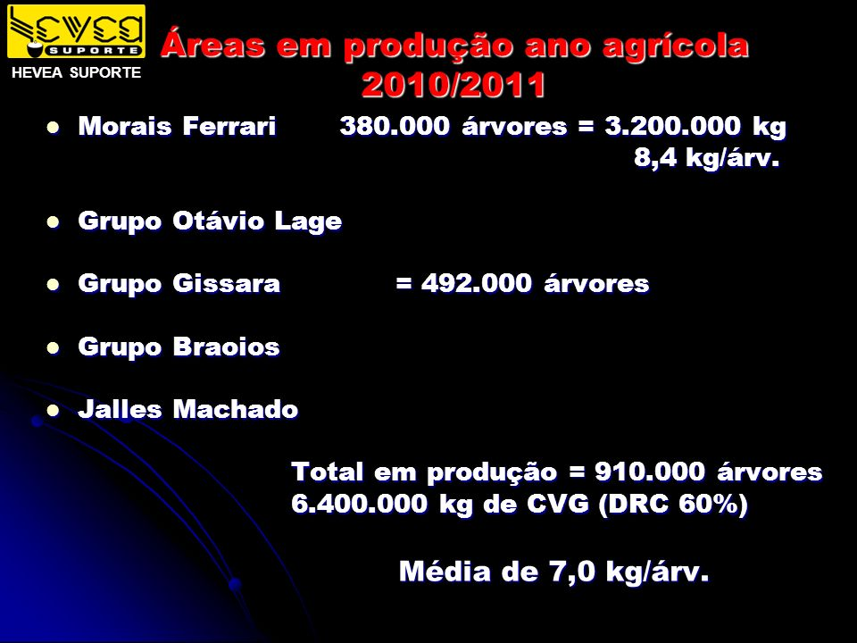 Áreas em produção ano agrícola 2010/2011