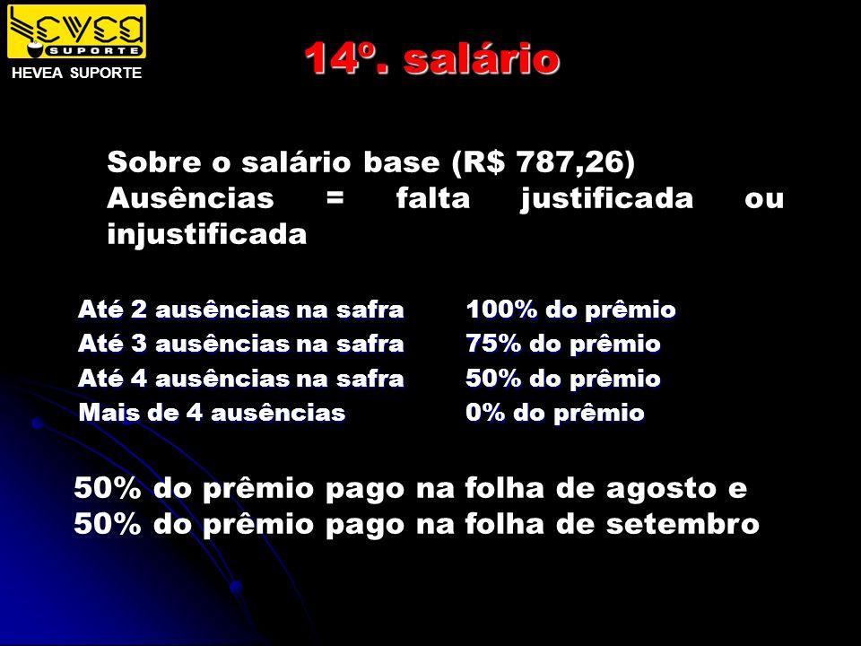 14º. salário Sobre o salário base (R$ 787,26)