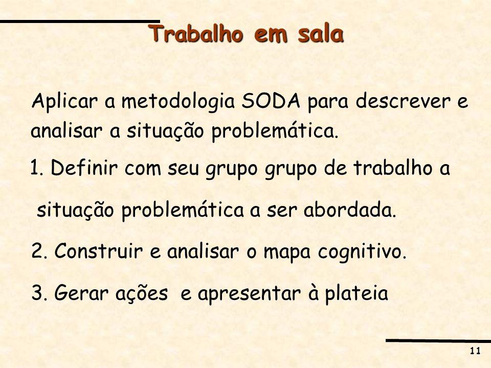 Trabalho em sala Aplicar a metodologia SODA para descrever e