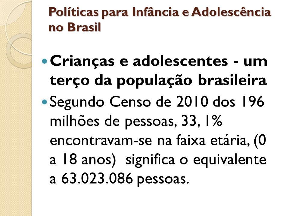 Políticas para Infância e Adolescência no Brasil