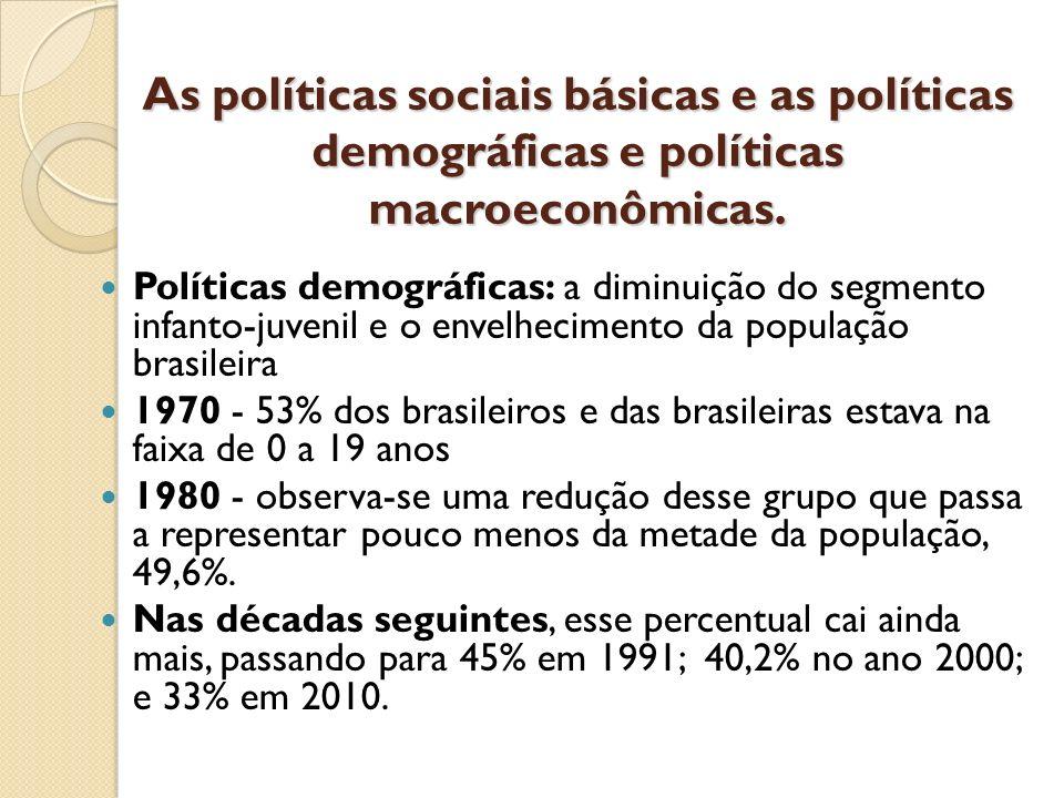 As políticas sociais básicas e as políticas demográficas e políticas macroeconômicas.