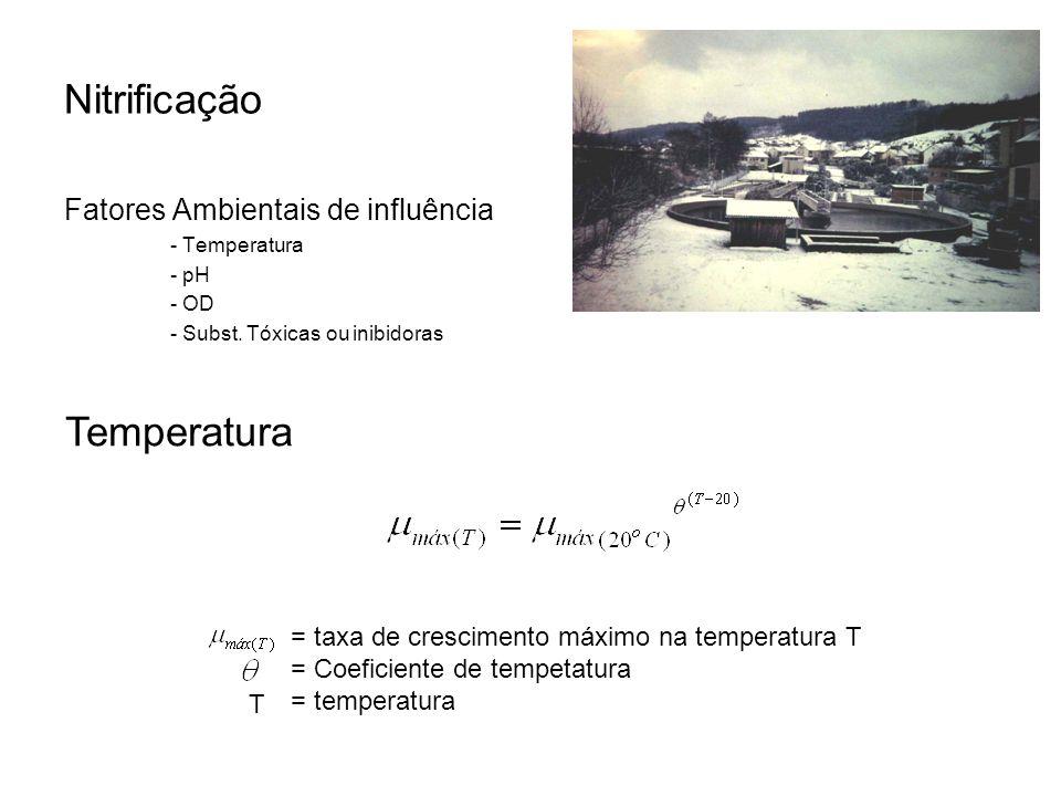 Nitrificação Temperatura Fatores Ambientais de influência
