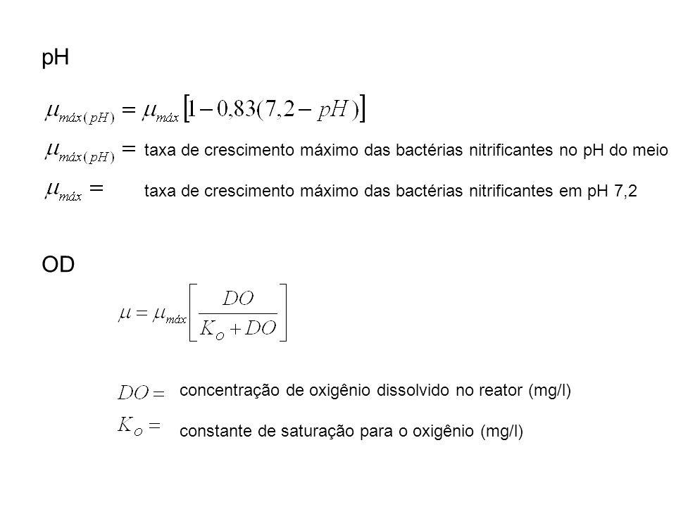 pH taxa de crescimento máximo das bactérias nitrificantes no pH do meio. taxa de crescimento máximo das bactérias nitrificantes em pH 7,2.