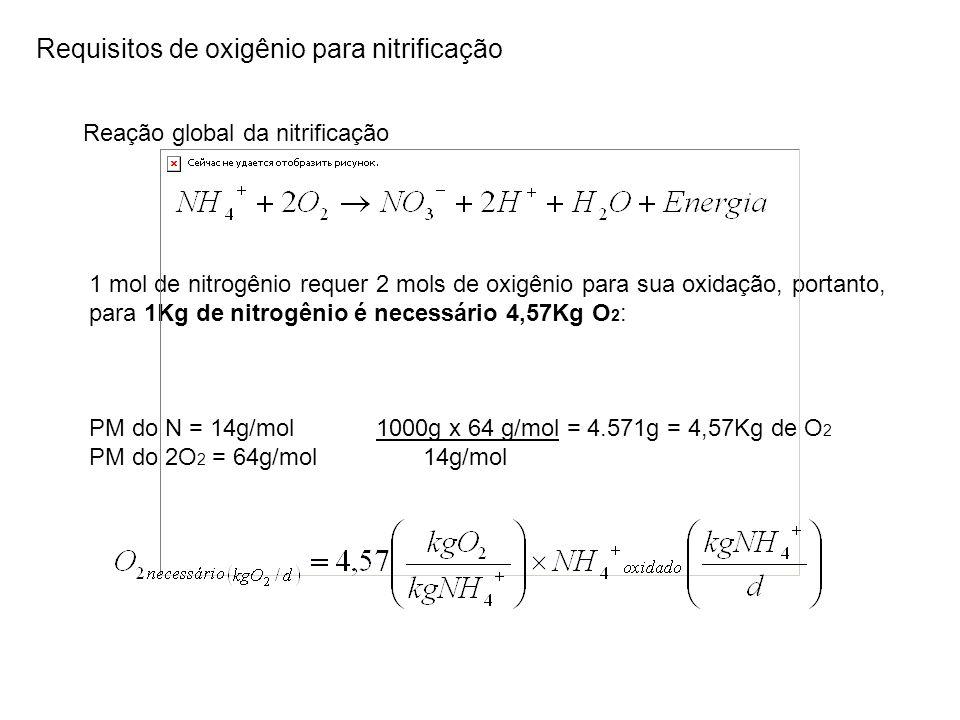 Requisitos de oxigênio para nitrificação