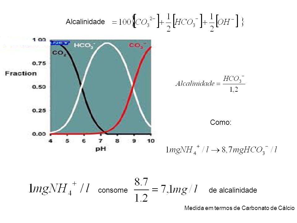 Alcalinidade Como: de alcalinidade consome
