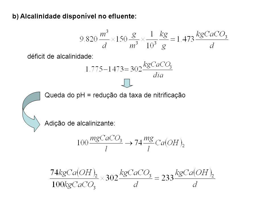b) Alcalinidade disponível no efluente: