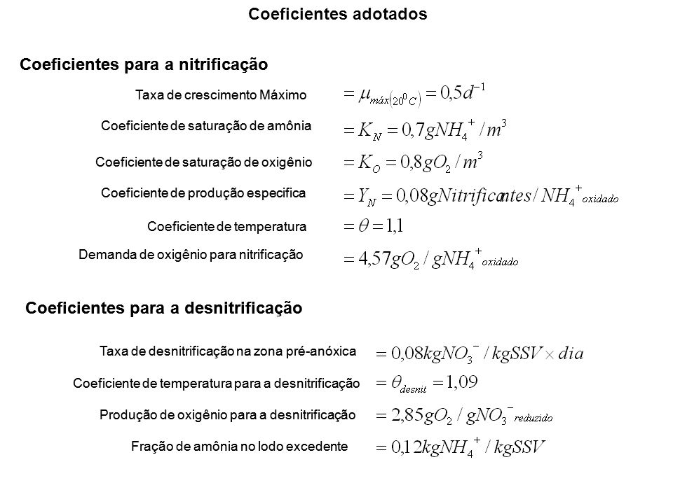 Coeficientes adotados