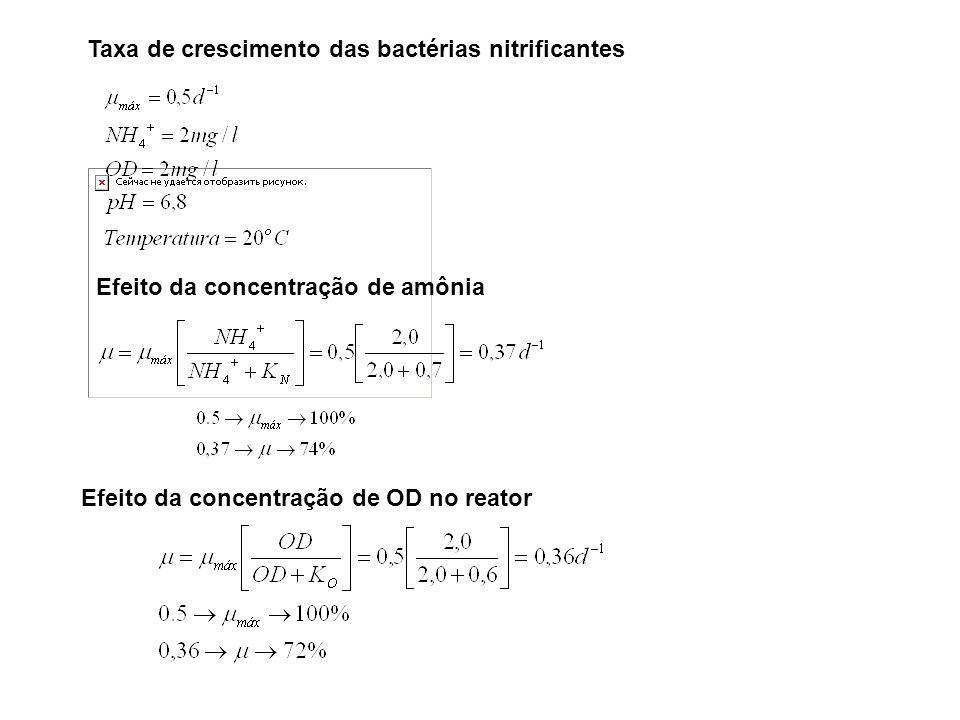 Taxa de crescimento das bactérias nitrificantes