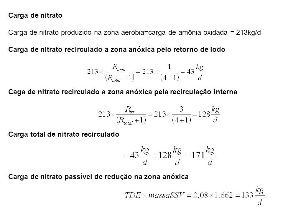Carga de nitrato Carga de nitrato produzido na zona aeróbia=carga de amônia oxidada = 213kg/d.