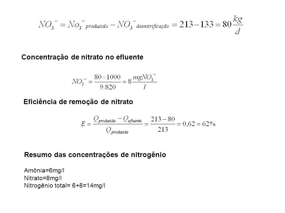 Concentração de nitrato no efluente