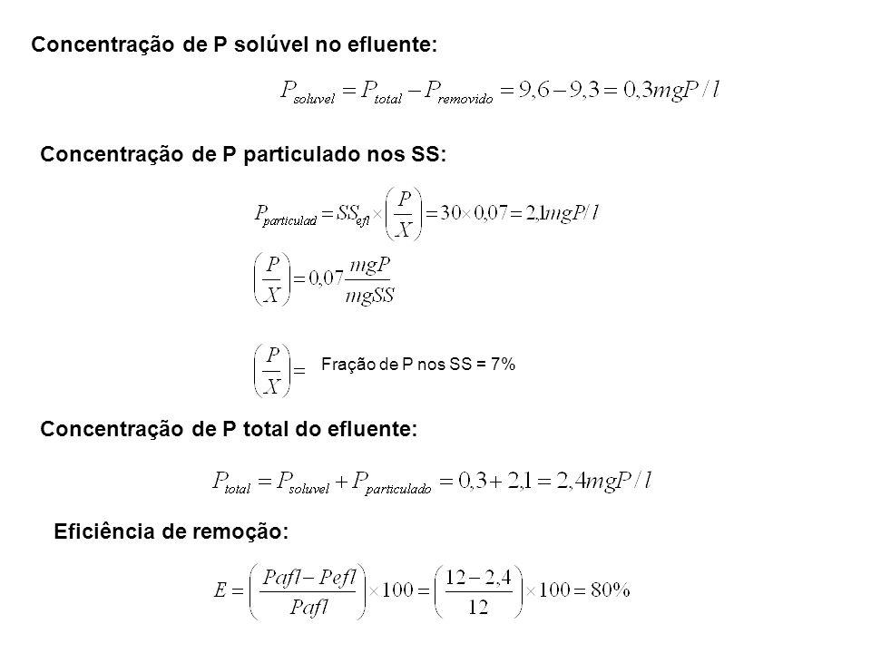 Concentração de P solúvel no efluente: