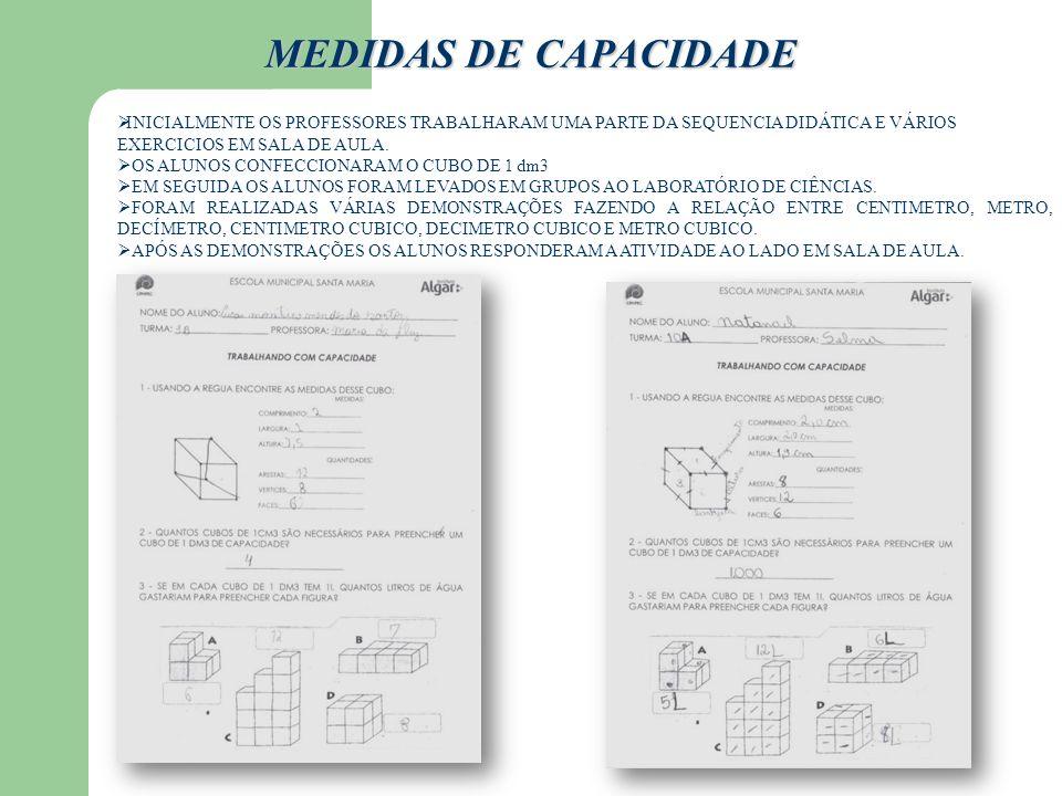MEDIDAS DE CAPACIDADE INICIALMENTE OS PROFESSORES TRABALHARAM UMA PARTE DA SEQUENCIA DIDÁTICA E VÁRIOS EXERCICIOS EM SALA DE AULA.