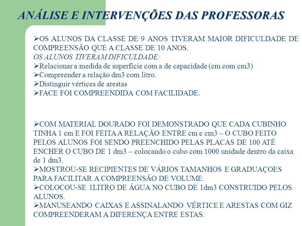 ANÁLISE E INTERVENÇÕES DAS PROFESSORAS
