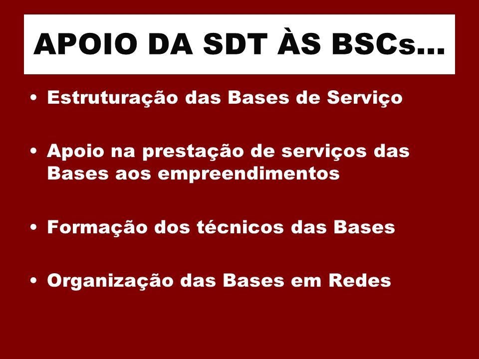 APOIO DA SDT ÀS BSCs... Estruturação das Bases de Serviço