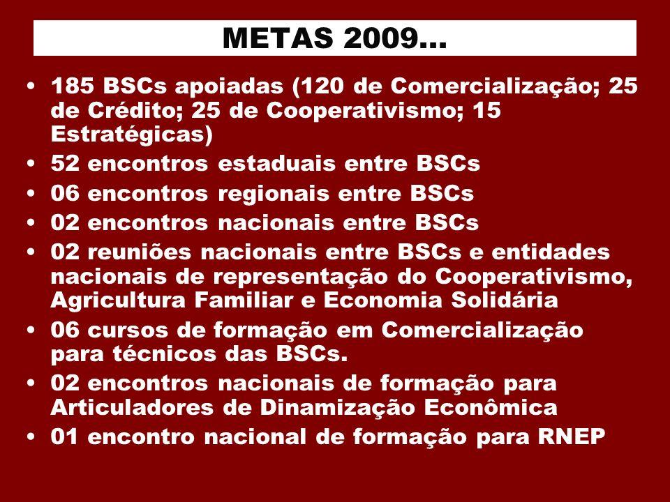 METAS 2009...185 BSCs apoiadas (120 de Comercialização; 25 de Crédito; 25 de Cooperativismo; 15 Estratégicas)