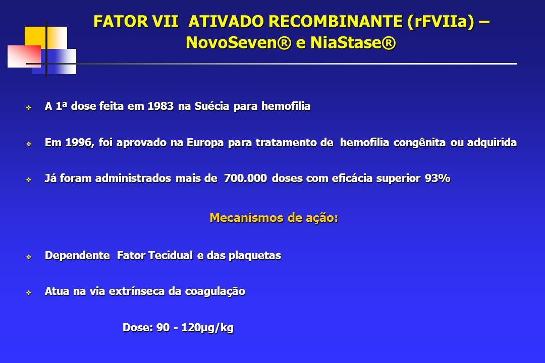 FATOR VII ATIVADO RECOMBINANTE (rFVIIa) – NovoSeven® e NiaStase®