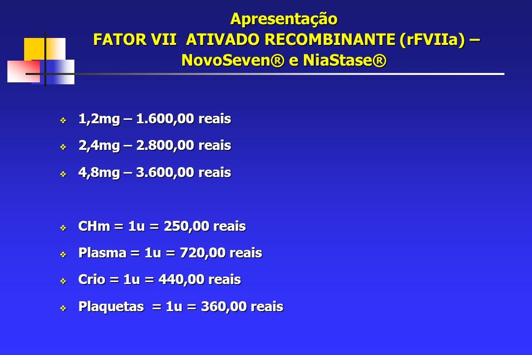 Apresentação FATOR VII ATIVADO RECOMBINANTE (rFVIIa) – NovoSeven® e NiaStase®