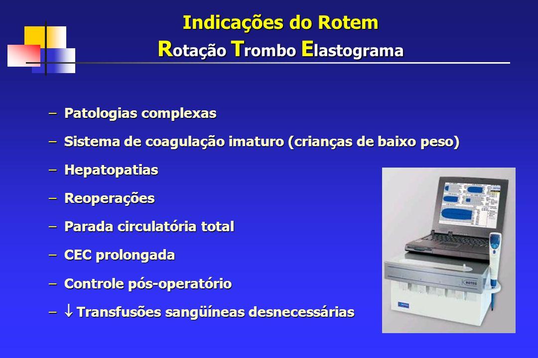 Rotação Trombo Elastograma