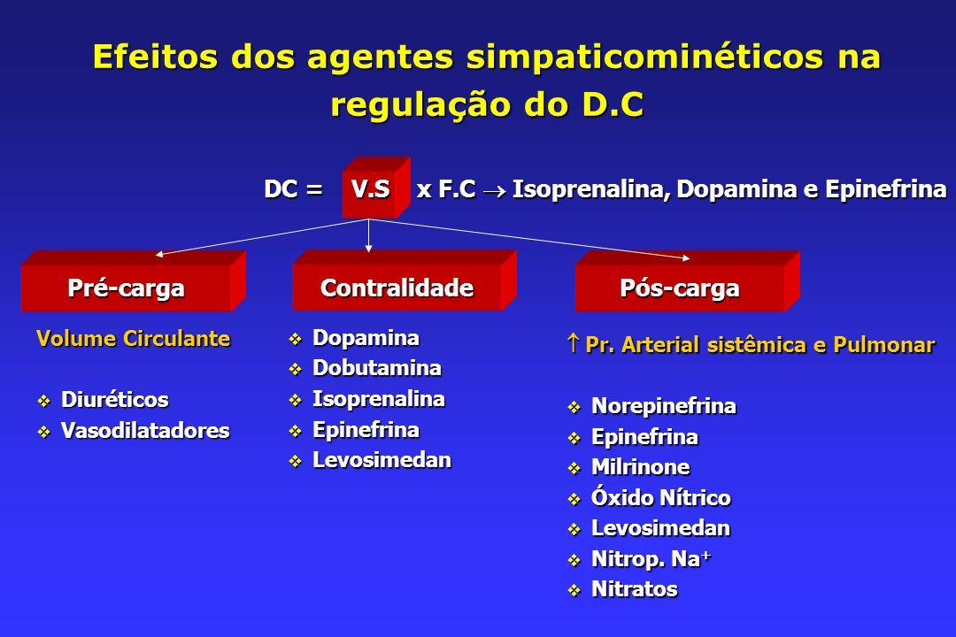 Efeitos dos agentes simpaticominéticos na regulação do D.C