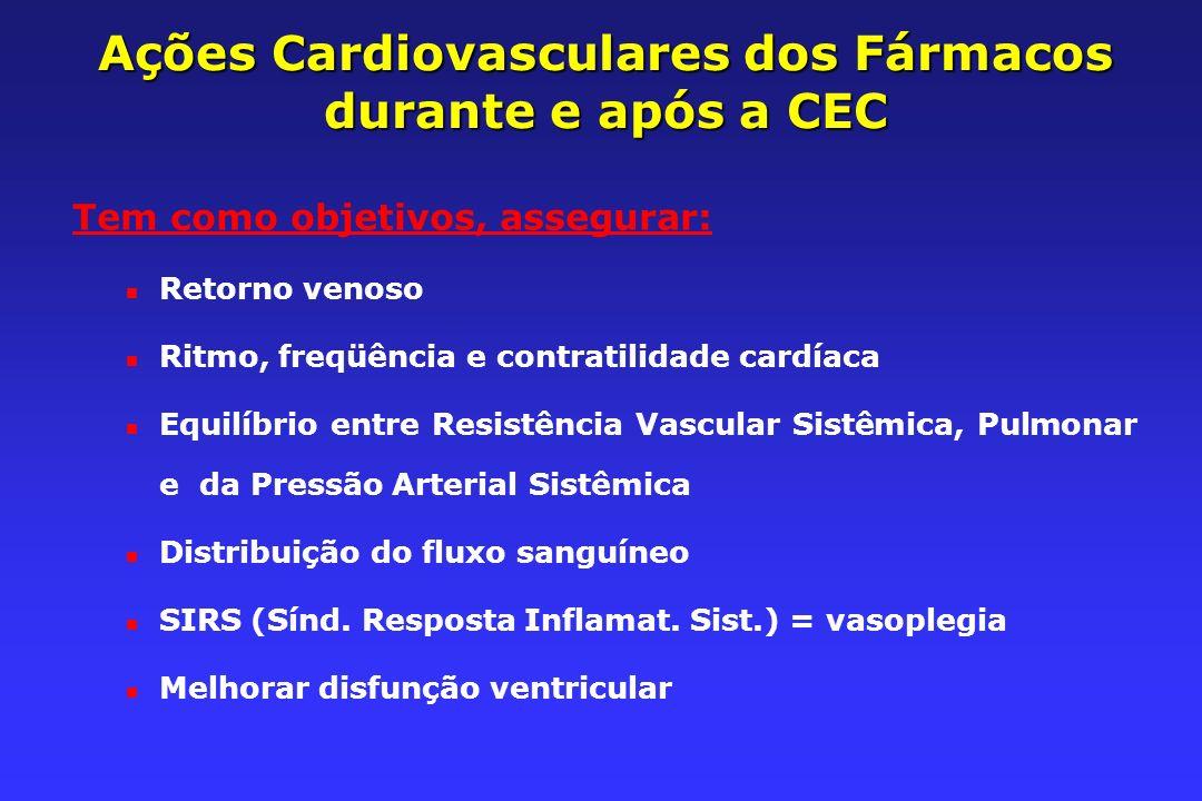 Ações Cardiovasculares dos Fármacos durante e após a CEC