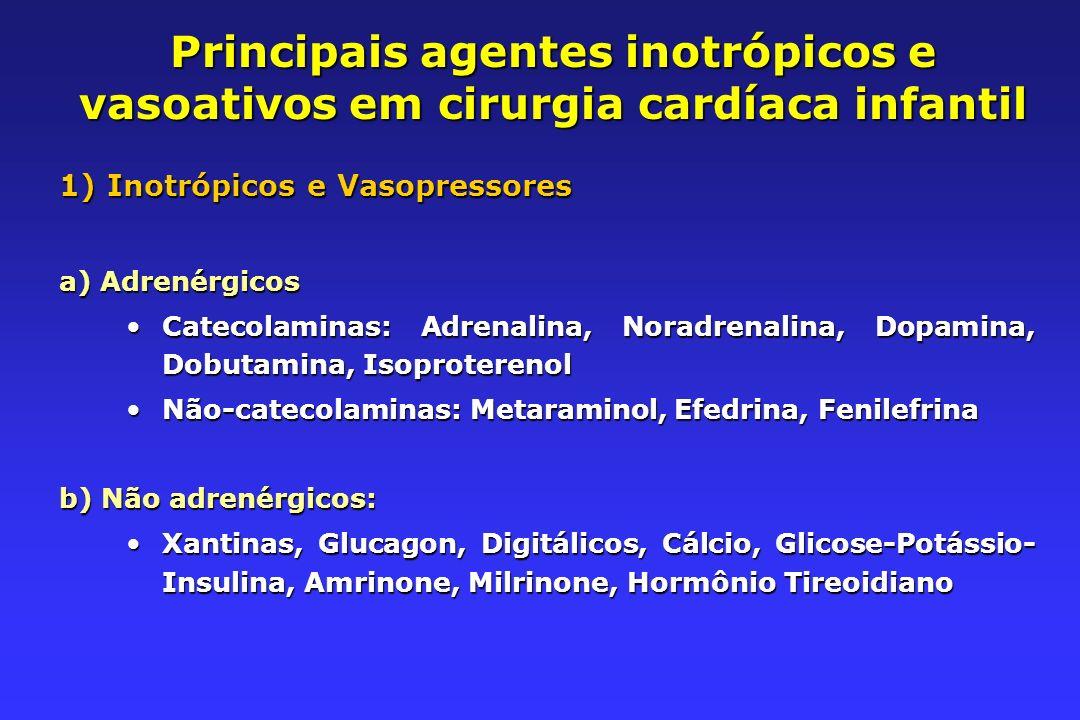 Principais agentes inotrópicos e vasoativos em cirurgia cardíaca infantil