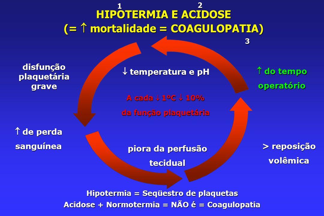 disfunção plaquetária grave