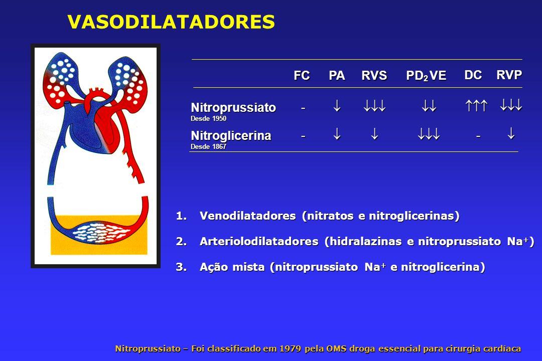VASODILATADORES FC PA RVS PD VE DC RVP Nitroprussiato -    