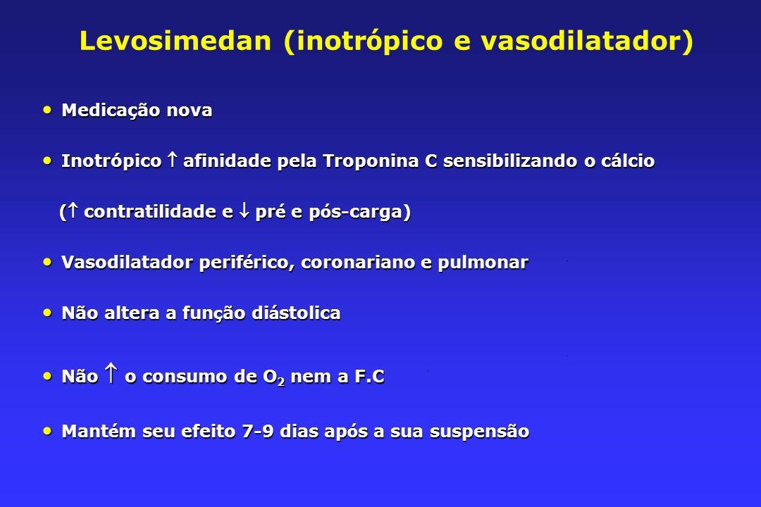 Levosimedan (inotrópico e vasodilatador)