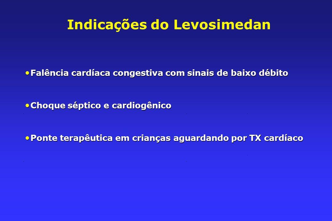 Indicações do Levosimedan