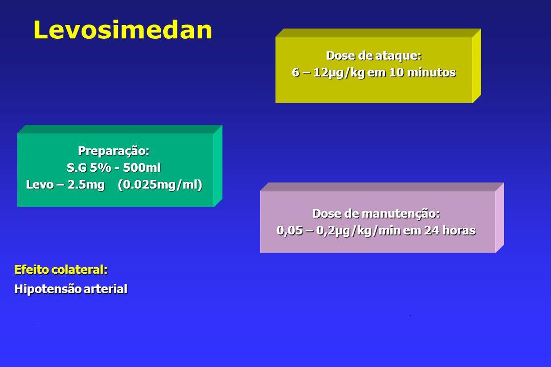Levosimedan Dose de ataque: 6 – 12µg/kg em 10 minutos Preparação: