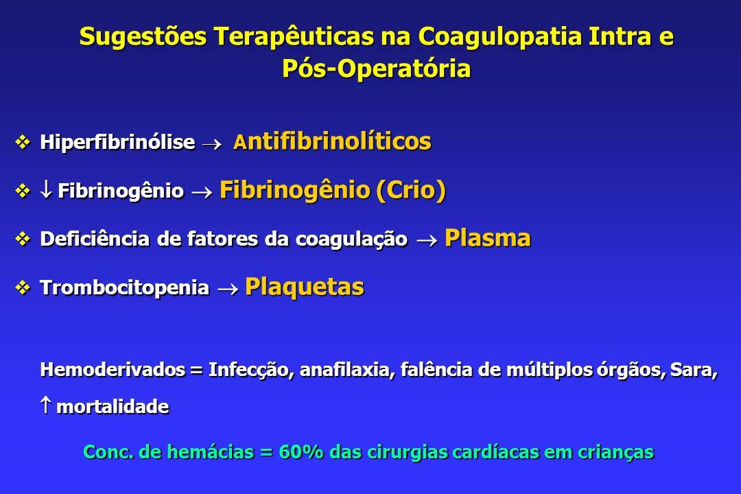 Sugestões Terapêuticas na Coagulopatia Intra e Pós-Operatória