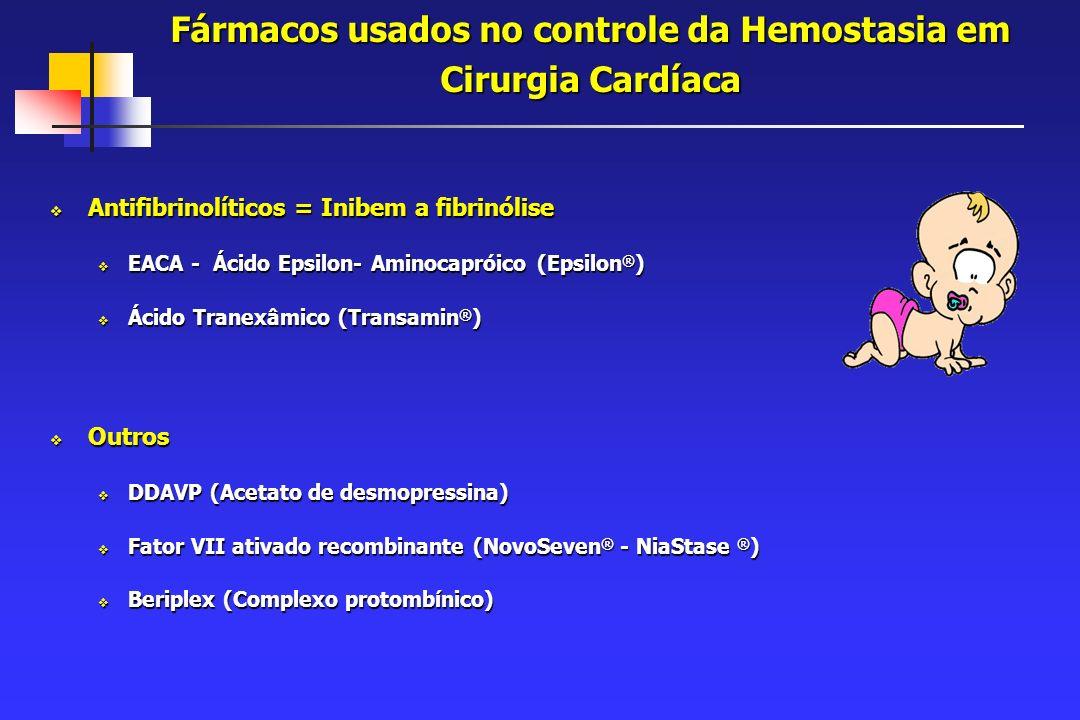 Fármacos usados no controle da Hemostasia em Cirurgia Cardíaca