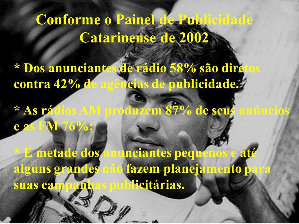 Conforme o Painel de Publicidade Catarinense de 2002