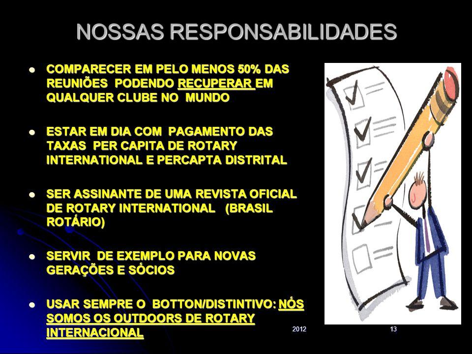 NOSSAS RESPONSABILIDADES