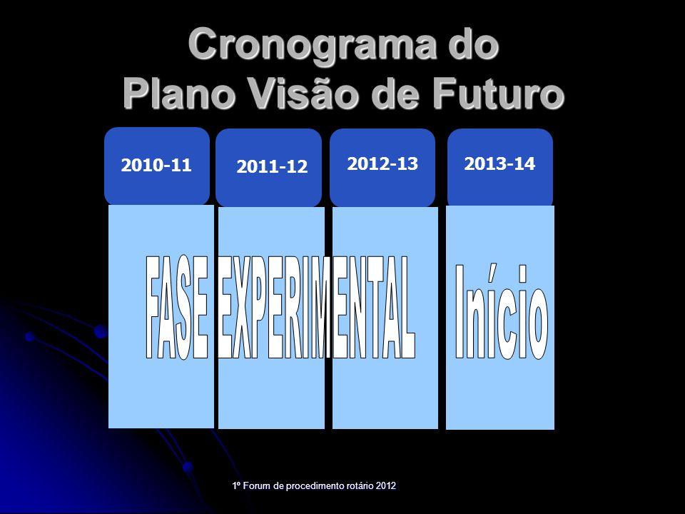 Cronograma do Plano Visão de Futuro