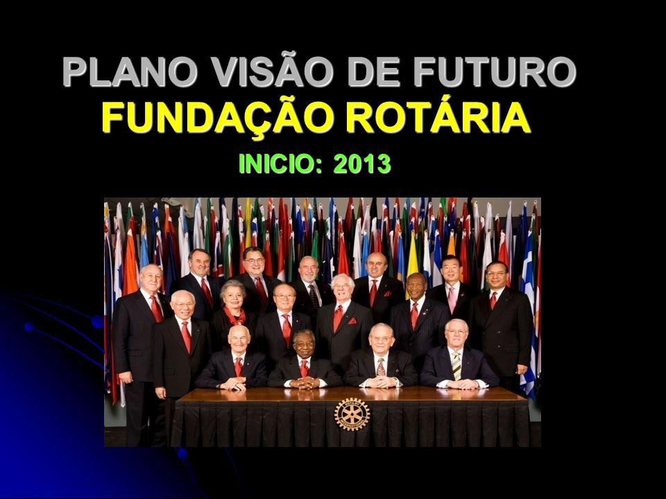 FUNDAÇÃO ROTÁRIA INICIO: 2013