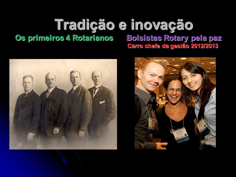 Tradição e inovação Os primeiros 4 Rotarianos Bolsistas Rotary pela paz Carro chefe da gestão 2012/2013