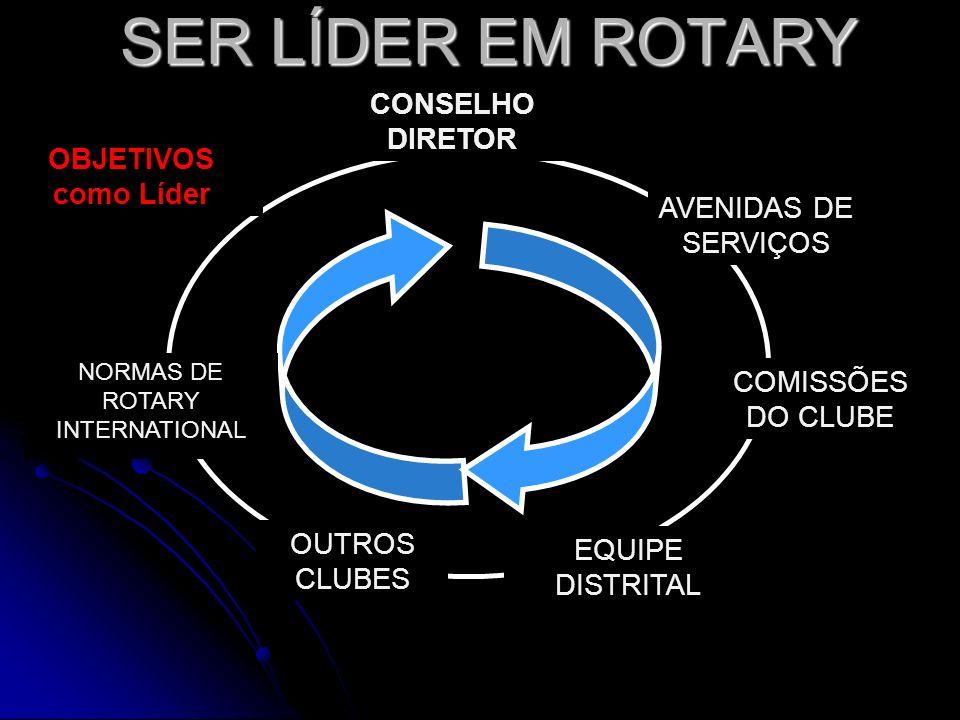 SER LÍDER EM ROTARY CONSELHO DIRETOR OBJETIVOS como Líder