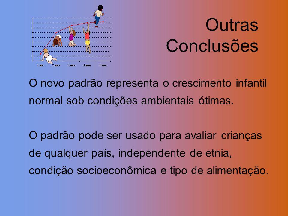 Outras Conclusões O novo padrão representa o crescimento infantil normal sob condições ambientais ótimas.