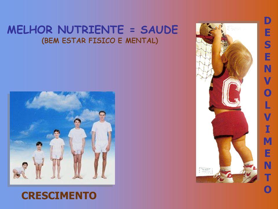 MELHOR NUTRIENTE = SAUDE (BEM ESTAR FISICO E MENTAL)