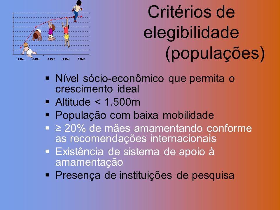 Critérios de elegibilidade (populações)