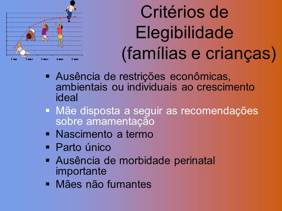 Critérios de Elegibilidade (famílias e crianças)
